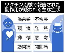 副作用 インフルエンザ ワクチン